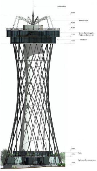 """Проект смотровой башни """"Odessa tower"""""""